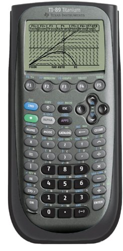 Best Graphing Calculators 2019